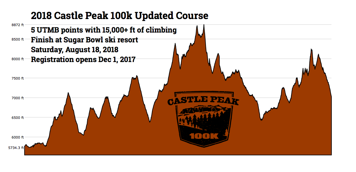5 Points For The 2018 Castle Peak 100k Course